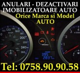 Anulare imobilizator ( sistem antidemaraj ), Motorizari